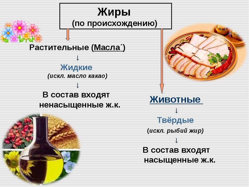Жиры (по происхождению) Растительные (Масла΄) ↓ Жидкие (искл. масло какао) ↓...