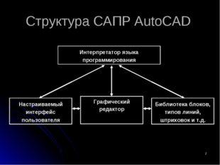 * Структура САПР AutoCAD Интерпретатор языка программирования Настраиваемый и