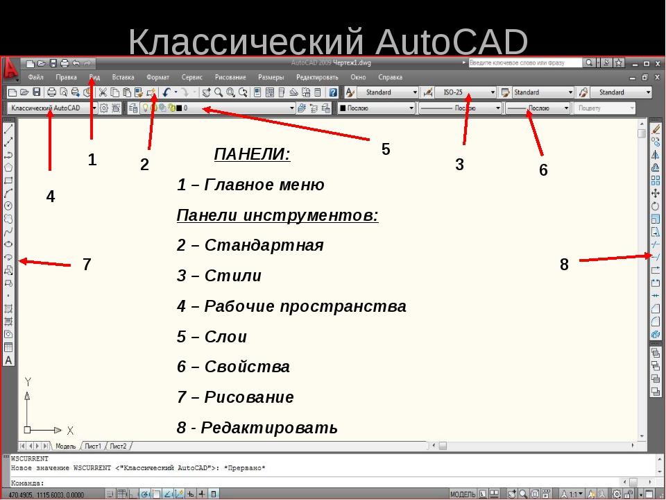 * Классический AutoCAD ПАНЕЛИ: 1 – Главное меню Панели инструментов: 2 – Стан...