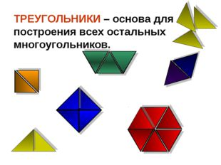ТРЕУГОЛЬНИКИ – основа для построения всех остальных многоугольников.