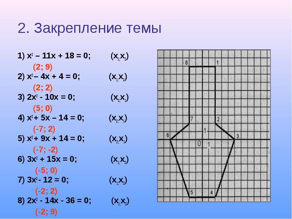 2. Закрепление темы 1) х2 – 11х + 18 = 0; (х1;х2) (2; 9) 2) х2 – 4х + 4 = 0;...