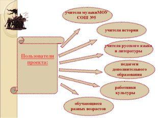 Пользователи проекта: учителя музыкиМОУ СОШ №5 учителя истории работники куль