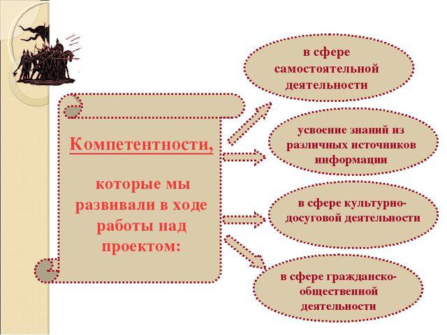 Компетентности, которые мы развивали в ходе работы над проектом: в сфере само...