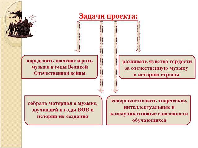 Задачи проекта: определить значение и роль музыки в годы Великой Отечественно...