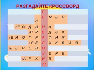 МИНИ - КВН РАЗГАДАЙТЕ КРОССВОРД Г 1 СЕМЬЯ 2 РОДИН