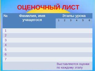 ОЦЕНОЧНЫЙ ЛИСТ № Фамилия, имя учащегосяЭтапы урока 123456 1 2