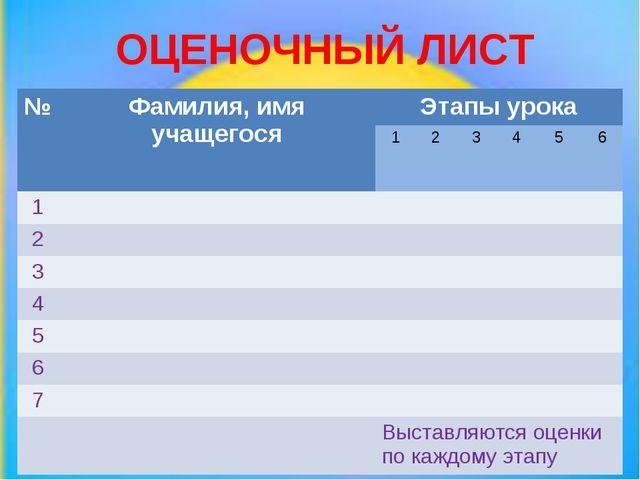 ОЦЕНОЧНЫЙ ЛИСТ № Фамилия, имя учащегосяЭтапы урока 123456 1 2...