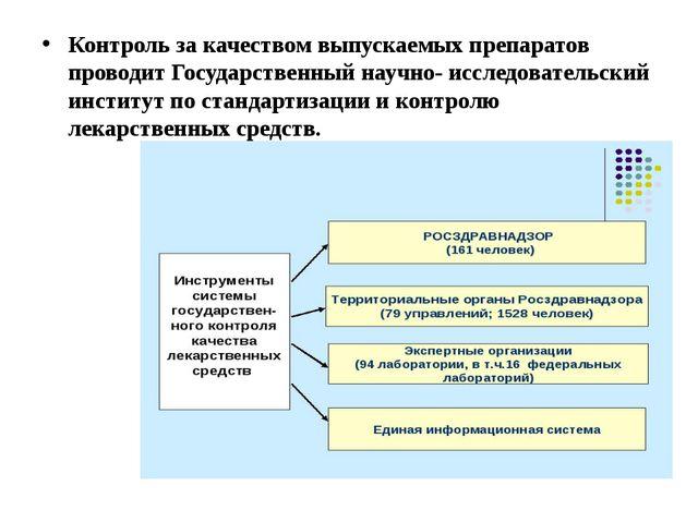 Контроль за качеством выпускаемых препаратов проводит Государственный научно-...