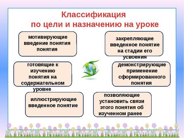 Классификация  по цели и назначению на уроке
