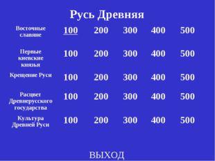Русь Древняя ВЫХОД Восточные славяне100200300400500 Первые киевские княз
