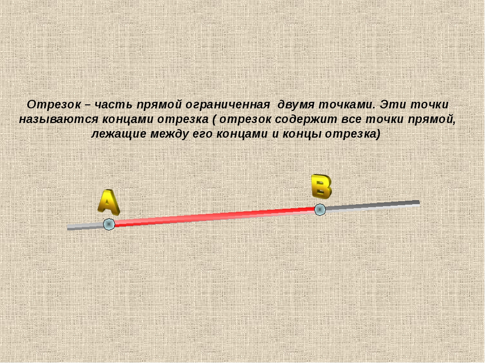 Отрезок – часть прямой ограниченная двумя точками. Эти точки называются конца...