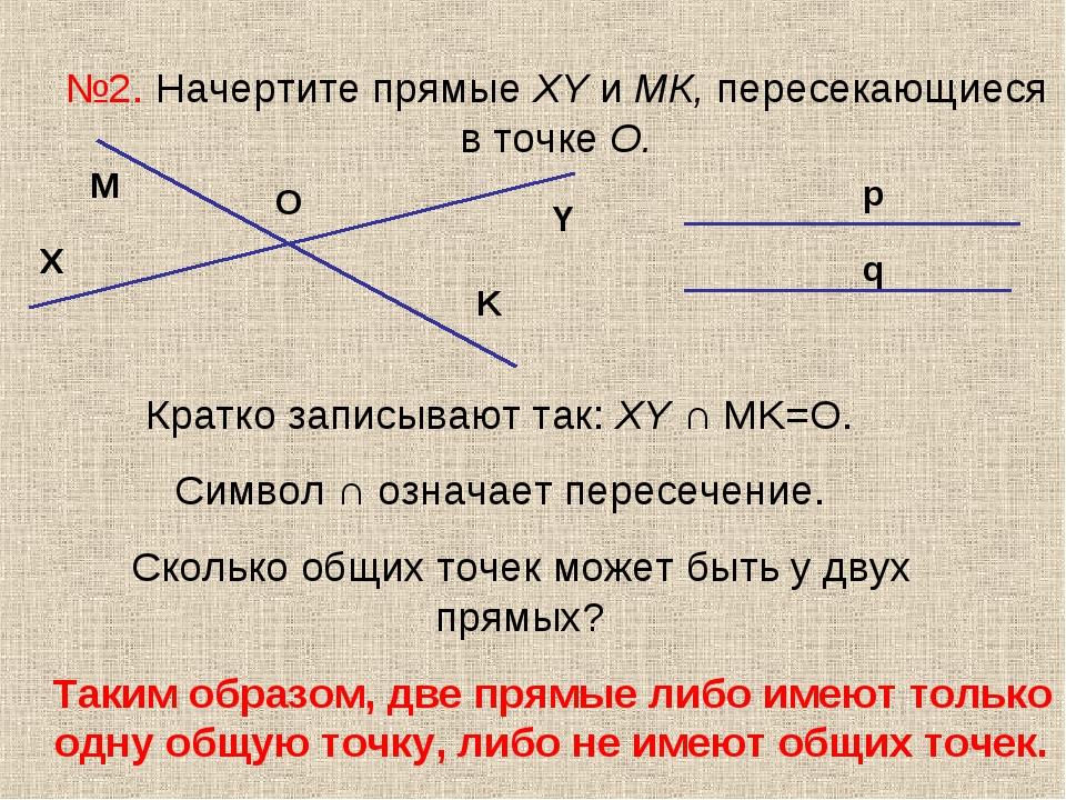№2. Начертите прямые XY и МК, пересекающиеся в точке О. X Y M K O Кратко запи...