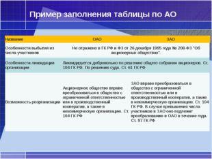 Пример заполнения таблицы по АО Название ОАО ЗАО Особенности выбытия из числа