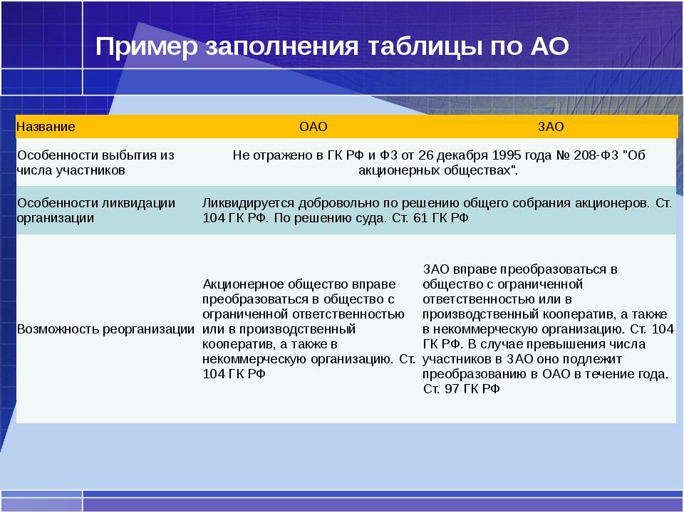 Пример заполнения таблицы по АО Название ОАО ЗАО Особенности выбытия из числа...
