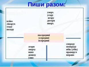 Пиши разом: вліво ліворуч ззаду позаду уверх угору вгору догори вверх посере