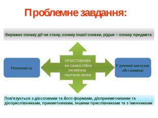 Проблемне завдання: Виражає ознаку дії чи стану, ознаку іншої ознаки, рідше –