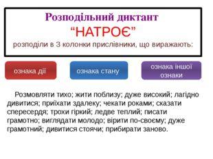 """Розподільний диктант """"НАТРОЄ"""" розподіли в 3 колонки прислівники, що виражають"""