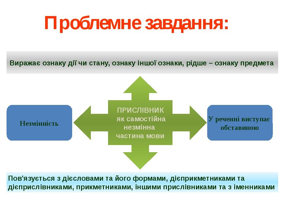 Проблемне завдання: Виражає ознаку дії чи стану, ознаку іншої ознаки, рідше –...