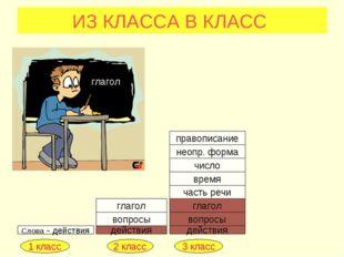 ИЗ КЛАССА В КЛАСС Слова - действия действия действия вопросы глагол вопросы г