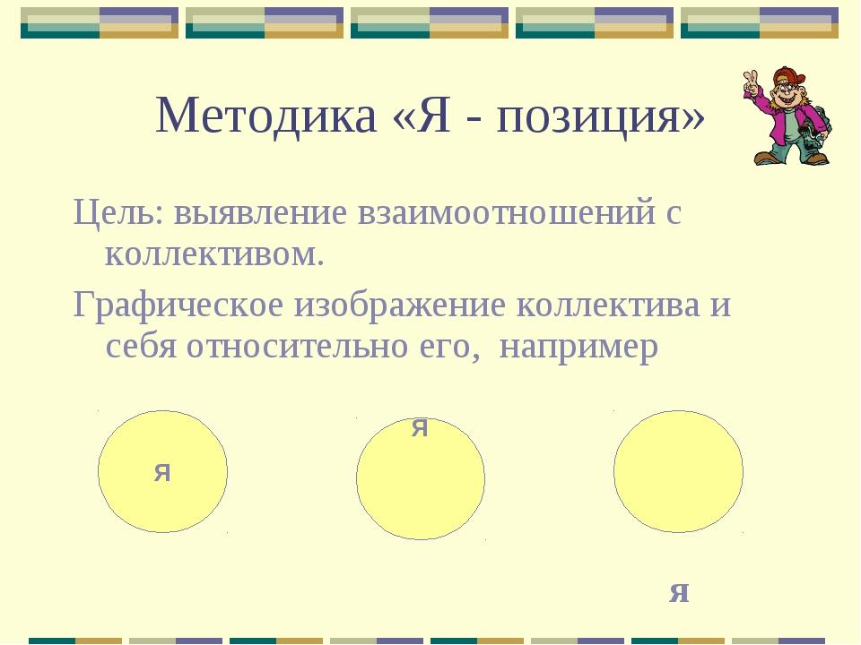 Методика «Я - позиция» Цель: выявление взаимоотношений с коллективом. Графиче...