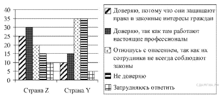 http://soc.sdamgia.ru/get_file?id=593