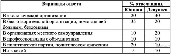 http://soc.sdamgia.ru/get_file?id=598