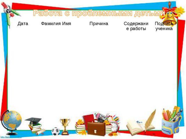 Дата Фамилия ИмяПричина Содержание работыПодпись ученика...