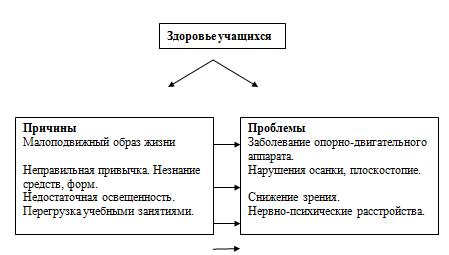 http://www.sh2novosel.ru/images/stories/3459876.png