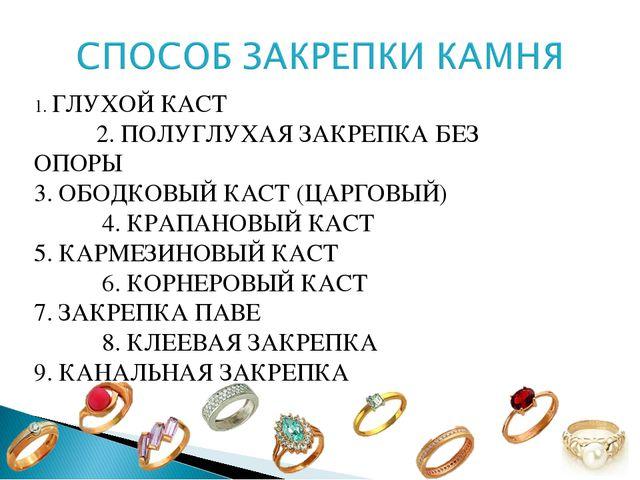 1. ГЛУХОЙ КАСТ 2. ПОЛУГЛУХАЯ ЗАКРЕПКА БЕЗ ОПОРЫ 3. ОБОДКОВЫЙ КАСТ (ЦАРГОВЫЙ)...