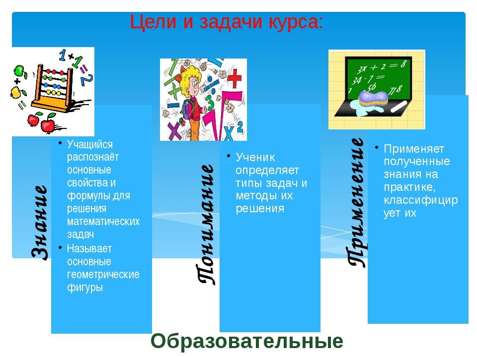 Цели и задачи курса: Образовательные