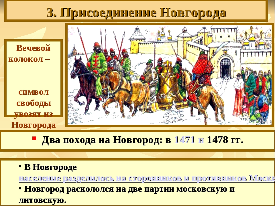 3. Присоединение Новгорода Два похода на Новгород: в 1471 и 1478 гг. Вечевой...