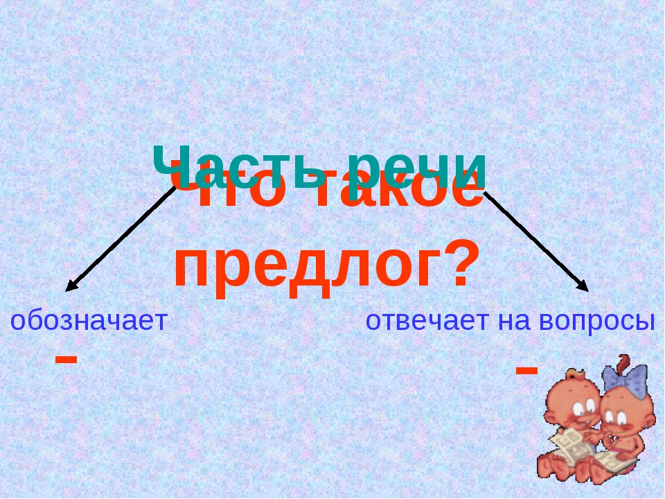 Что такое предлог? обозначает отвечает на вопросы - - Часть речи