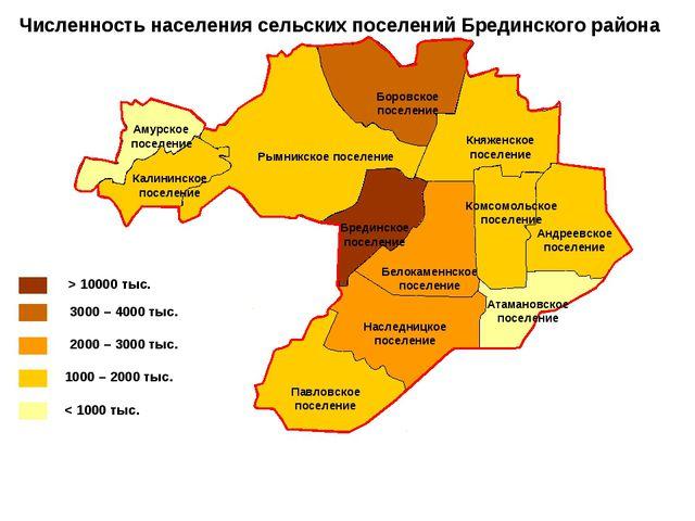 Численность населения сельских поселений Брединского района > 10000 тыс. 3000...