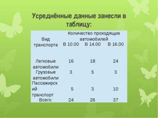 Усреднённые данные занесли в таблицу:  Вид транспорта Количество проходящих