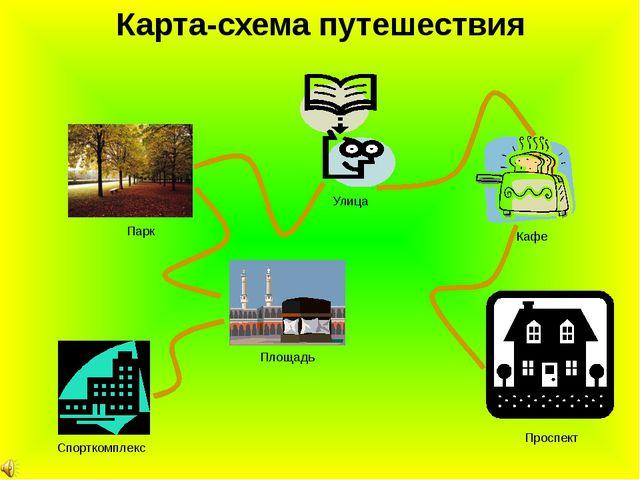 Карта-схема путешествия Спорткомплекс Площадь Парк Улица Кафе Проспект