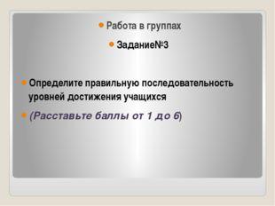 Работа в группах Задание№3 Определите правильную последовательность уровней