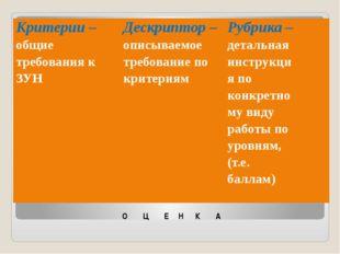 О Ц Е Н К А Критерии–общие требования к ЗУН Дескриптор–описываемое требование