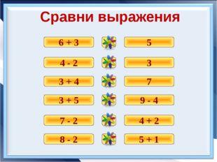 6 + 3 5 4 - 2 3 3 + 4 7 3 + 5 9 - 4 7 - 2 4 + 2 8 - 2 5 + 1 > < = > < = Сравн