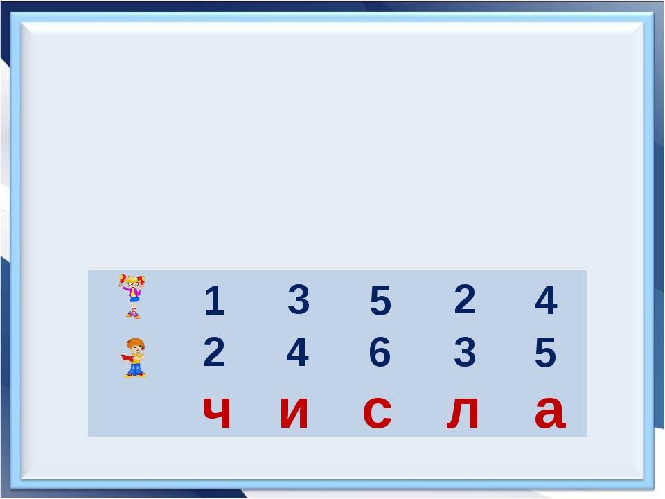 ч с л а и 2 4 6 3 5 1 3 5 2 4