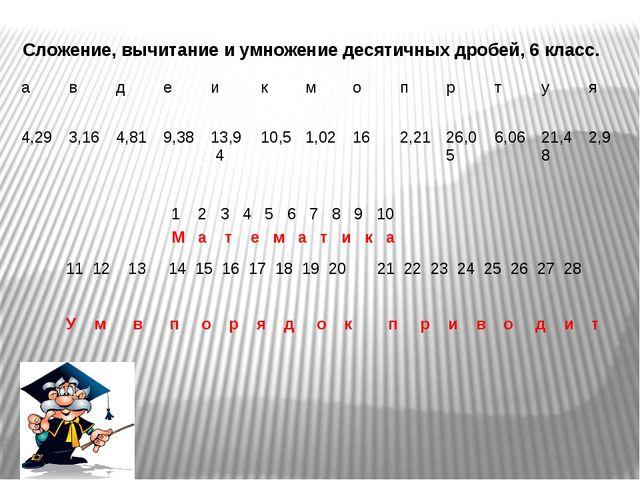 Сложение, вычитание и умножение десятичных дробей, 6 класс. 1 2 3 4 5 6 7 8 9...