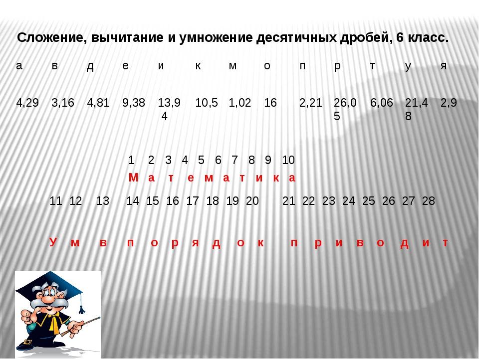 Географическое краеведение 6 класс гдз н.в.нажиткова и.ю.кривдина
