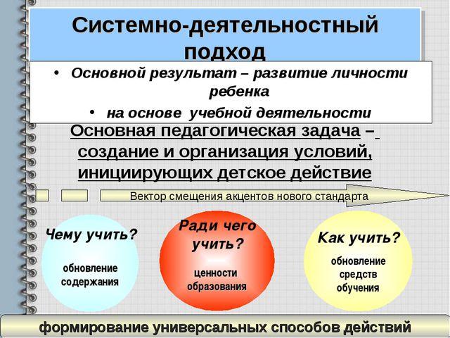 Системно-деятельностный подход Основной результат – развитие личности ребенка...
