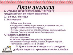 Тихий Дон План анализа 1. Судьба Григория Мелехова, типичного представителя д