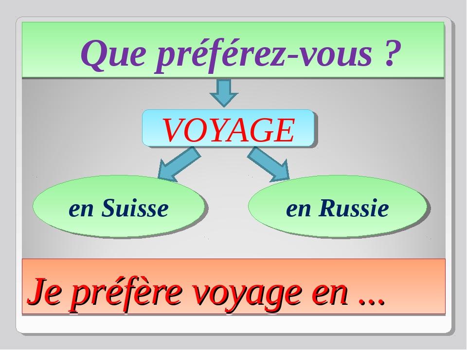 Je préfère voyage en ... Que préférez-vous ? en Russie en Suisse VOYAGE