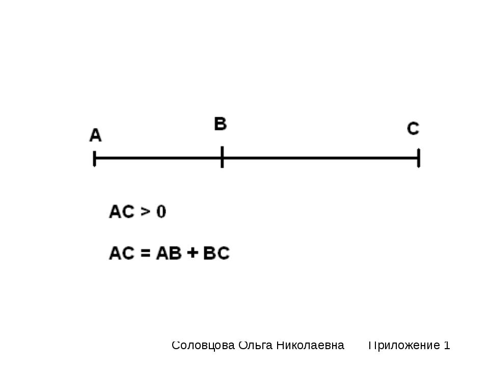 Соловцова Ольга Николаевна Приложение 1