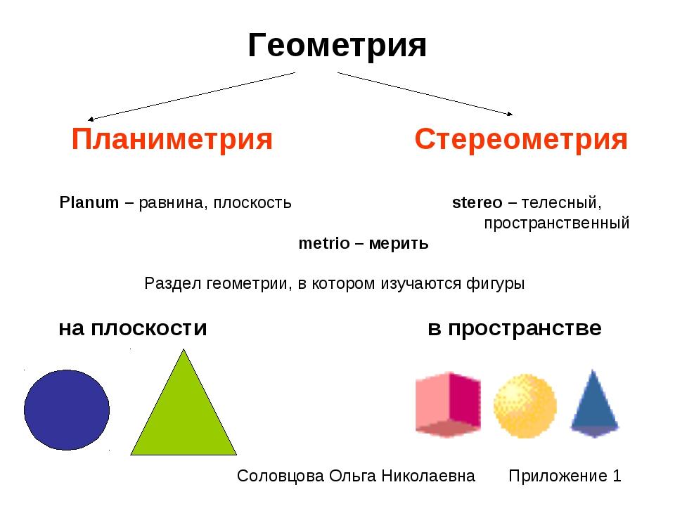 Геометрия Планиметрия Стереометрия Planum – равнина, плоскость stereo – телес...