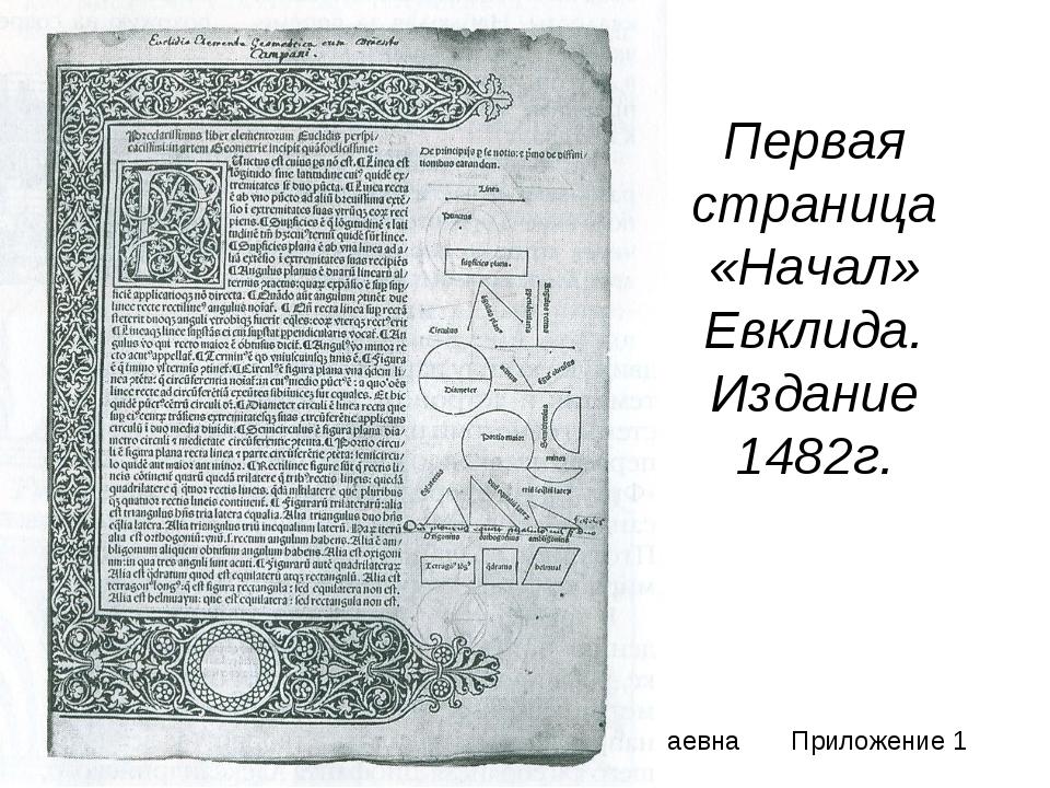 Первая страница «Начал» Евклида. Издание 1482г. Соловцова Ольга Николаевна Пр...