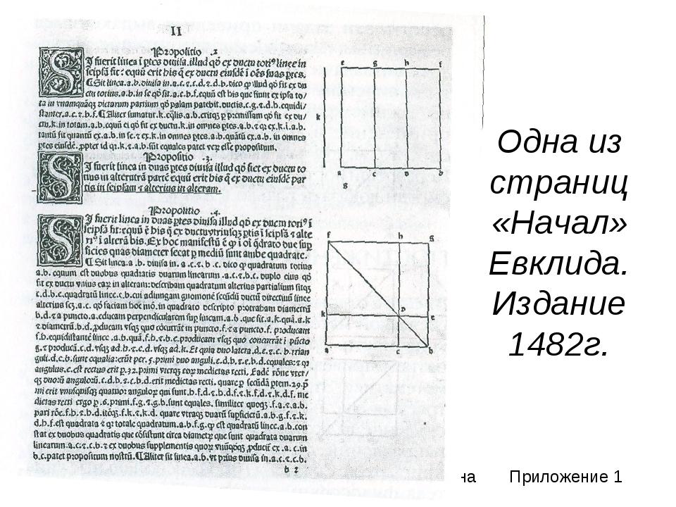 Одна из страниц «Начал» Евклида. Издание 1482г. Соловцова Ольга Николаевна Пр...