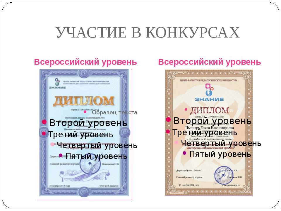 УЧАСТИЕ В КОНКУРСАХ Всероссийский уровень Всероссийский уровень