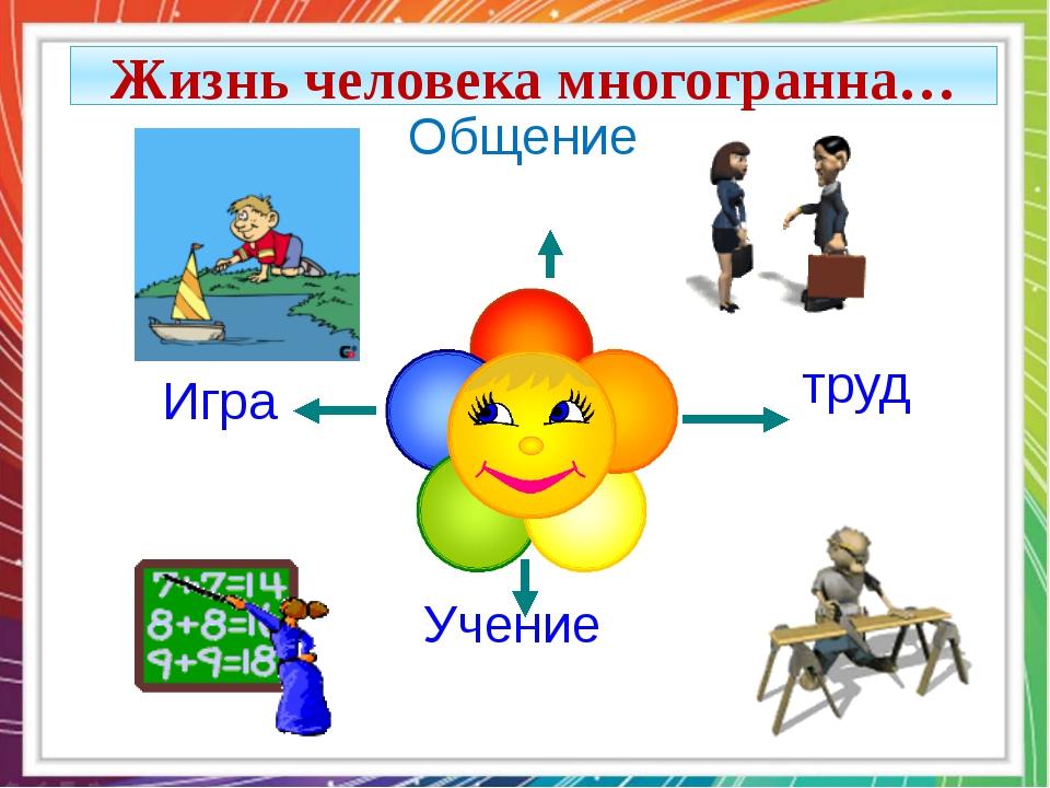 Игра Учение Общение труд Жизнь человека многогранна…